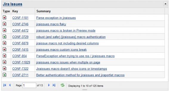Список Баг репортов в JIRA